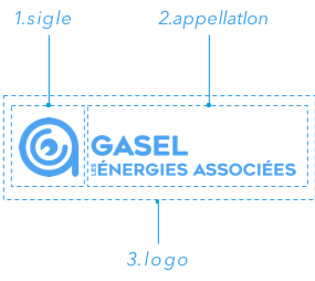 Gasel-construction-du-logo