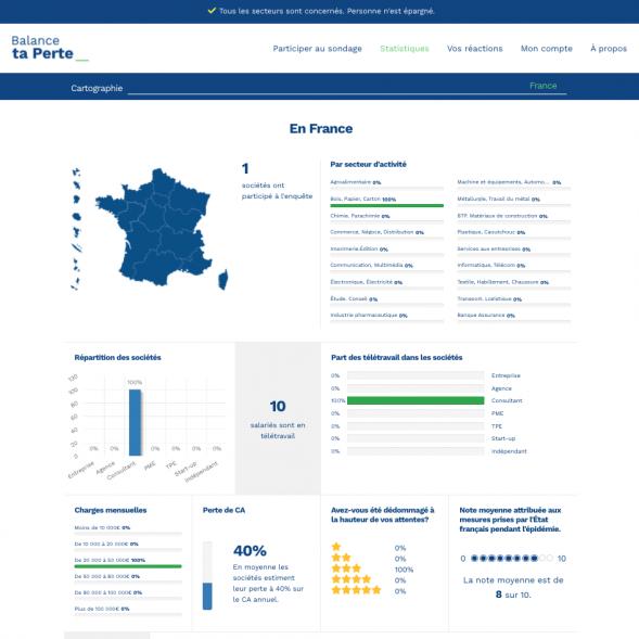 Balance ta perte - Développement UX UI Design par Ginseng Web